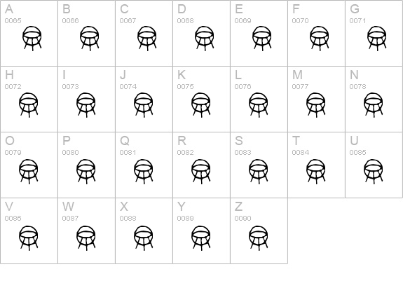 astrologische symbole