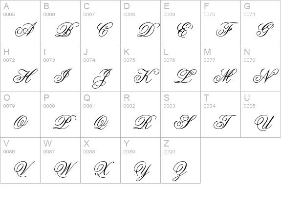 FontsMarket com - Details of Old Script font