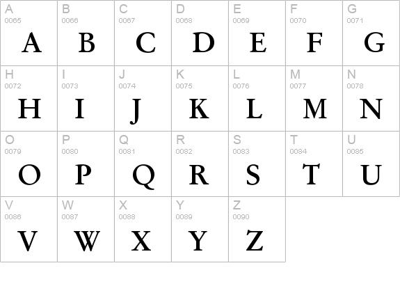 FontsMarket com - Details of Original Garamond Bold font