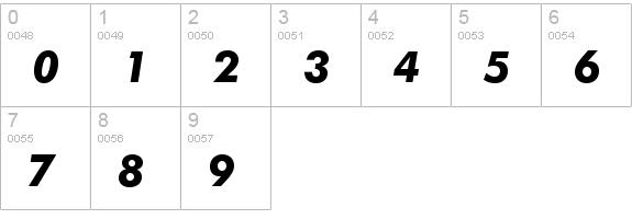 FontsMarket com - Details of Futura Bold Italic font