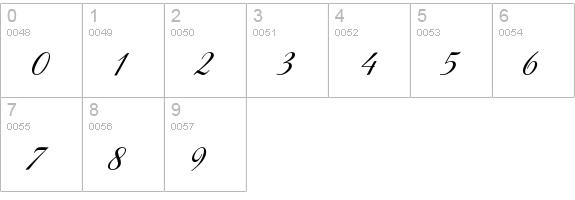 FontsMarket com - Details of Great Vibes font