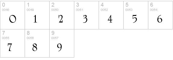 FontsMarket com - Details of University Roman Bold font